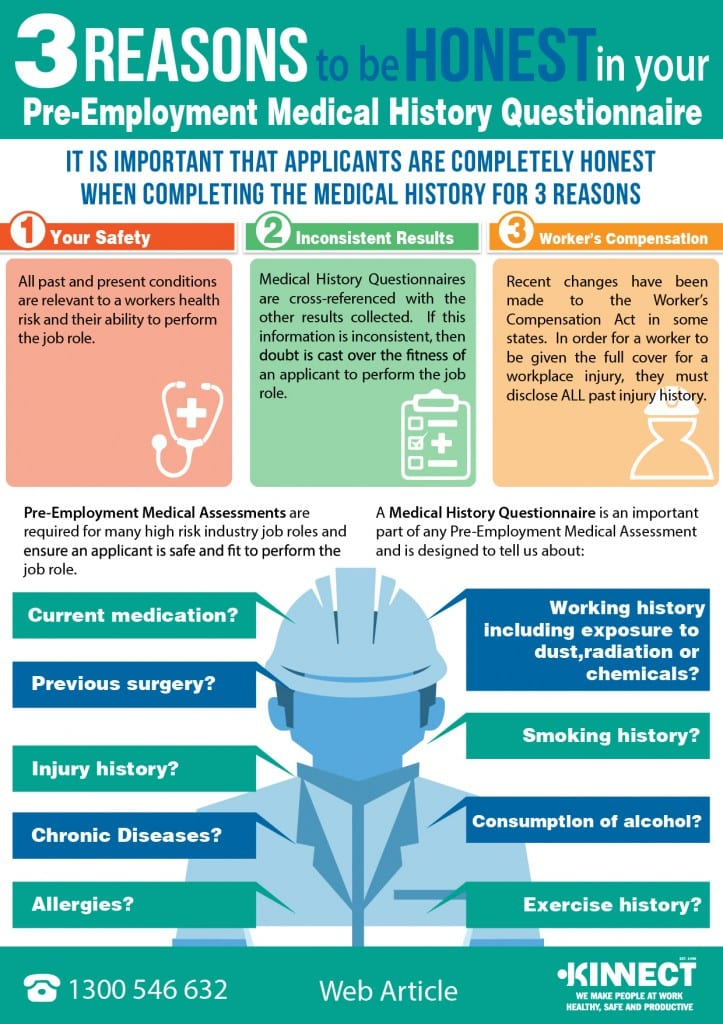 Infographic: 3 Reasons to be Honest in your Pre-Employment Medical History Questionnaire