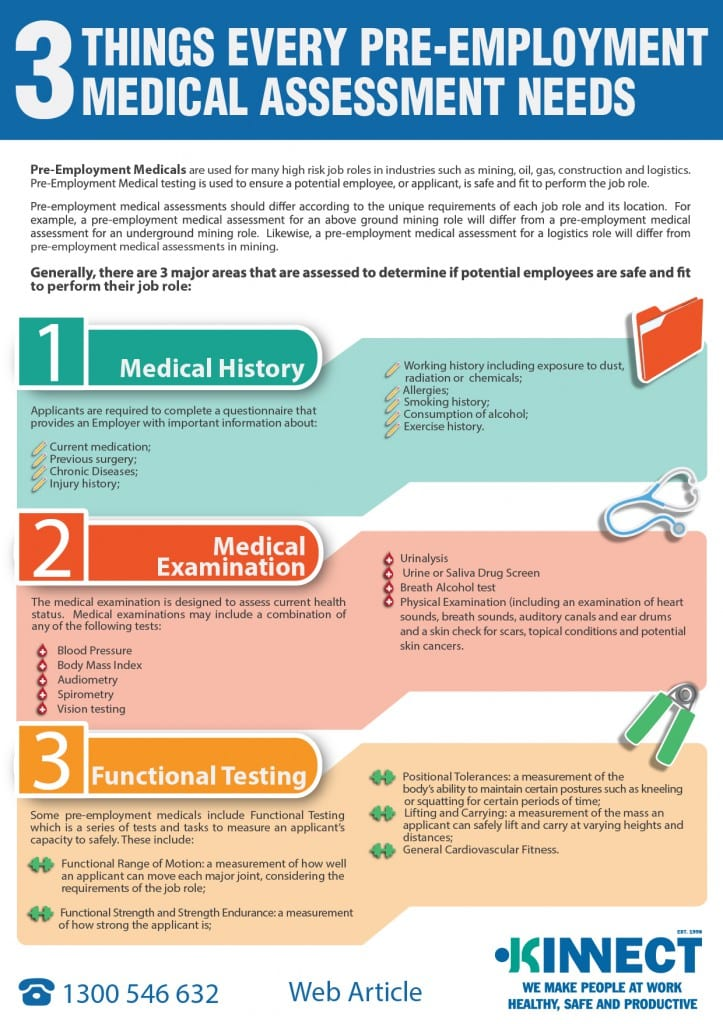 three things every pre employment medical should have brisbane 3 things every pre employment medical should have infographic