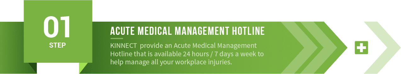 Acute Injury Management Hotline KINNECT Step 1