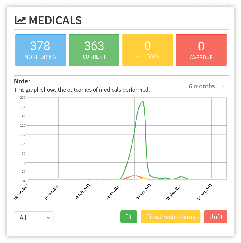 Carelever Monitor - medical-dashboard-4