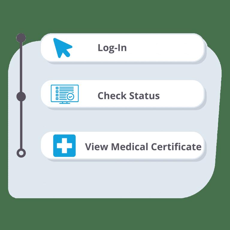 Log in, check status, view medical certificate