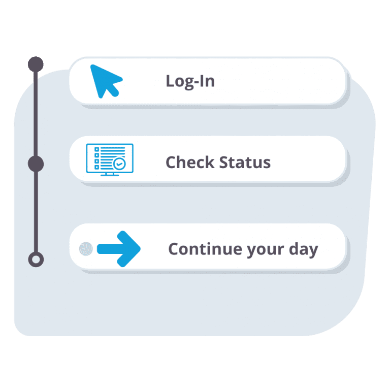Log in, check the file status and continue with your day