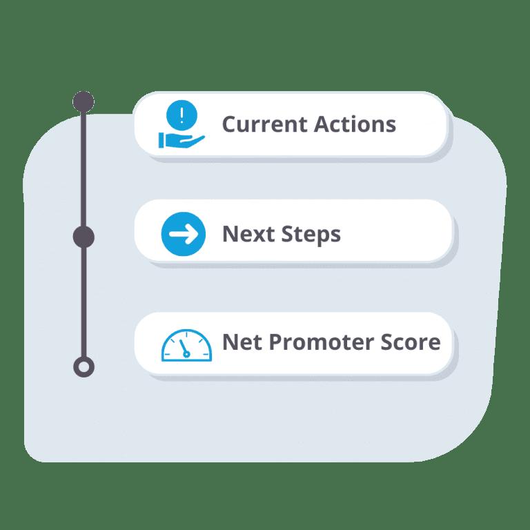 Current Actions, Next Steps, Net Promoter Score